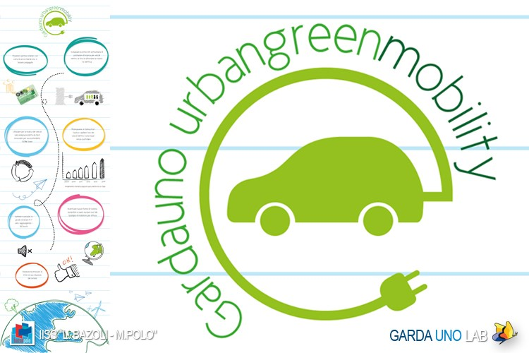 Green Urban Mobility – Temporary User